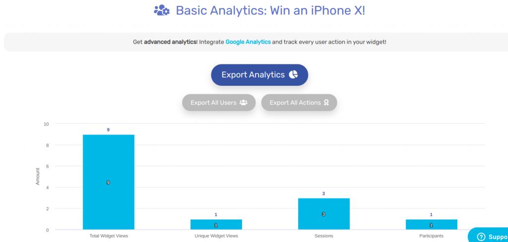 Sweepwidget basic analytics
