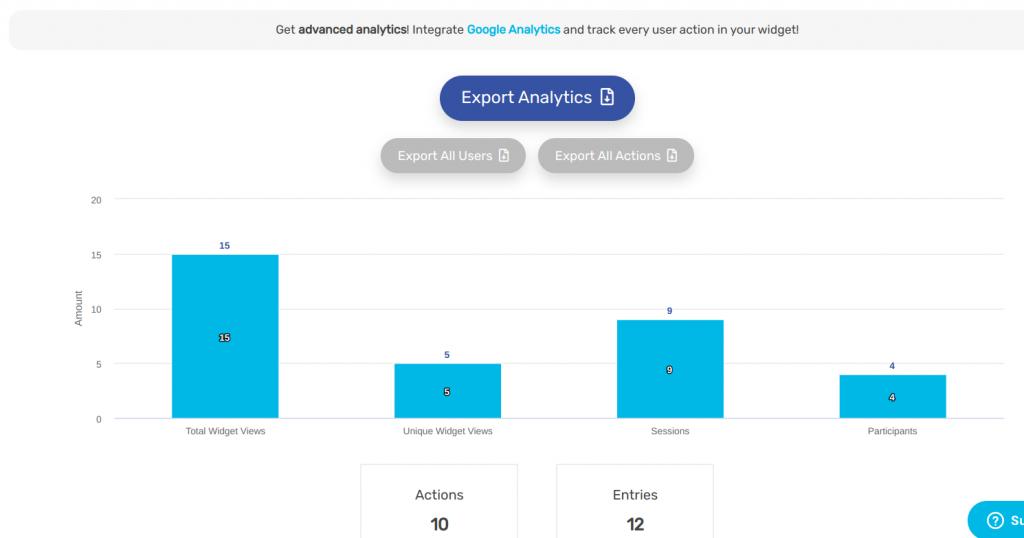 Sweepwidget Twitter giveaway basic analytics