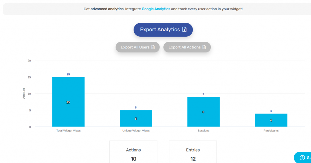 Sweepwidget Facebook giveaway basic analytics